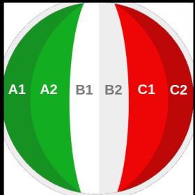 ITALIANO PER STRANIERI-1